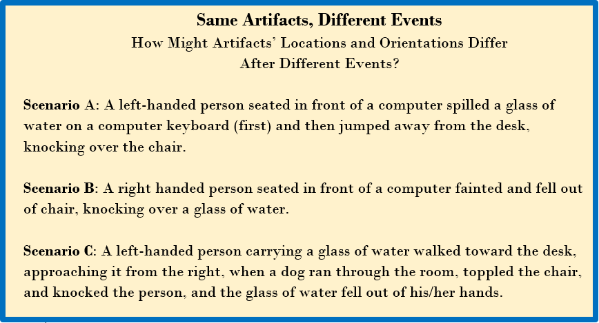 Same Artifacts, Different Events How Might Artifacts' Locations and Orientations Differ After Different Events? Scenario A: A left-handed person seated in front of a computer spilled a glass of water on a computer keyboard (first) and then jumped away from the desk, knocking over the chair. Scenario B: A right handed person seated in front of a computer fainted and fell out of chair, knocking over a glass of water. Scenario C: A left-handed person carrying a glass of water walked toward the desk, approaching it from the right, when a dog ran through the room, toppled the chair, and knocked the person, and the glass of water fell out of his/her hands.